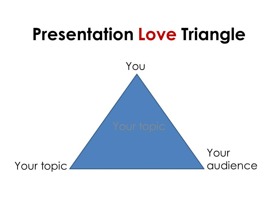 Seduce Your Audience with a Love Triangle. Ooh la la. (Rated PG)